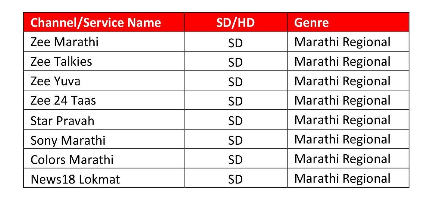 MarathiRegional