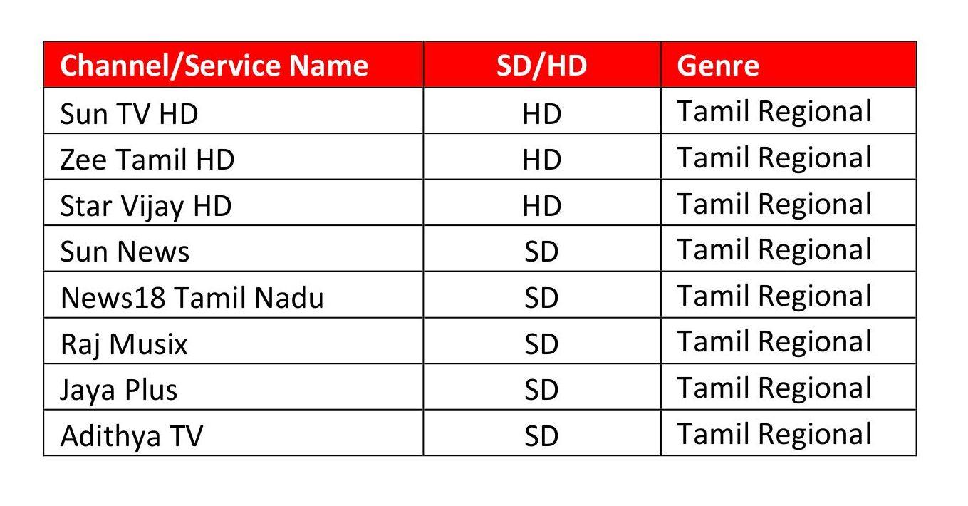 TamilRegionalMiniHD