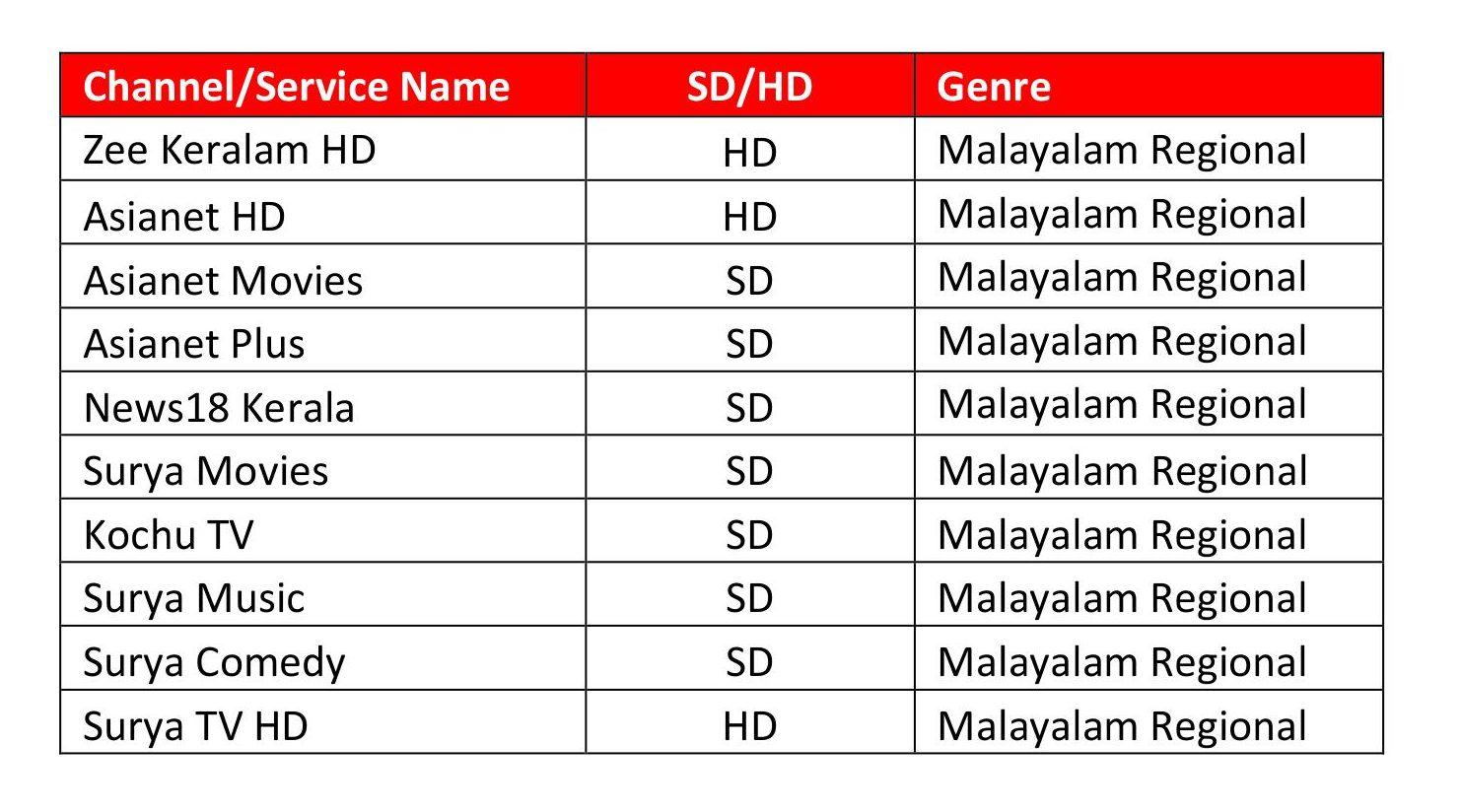 MalayalamRegionalHD
