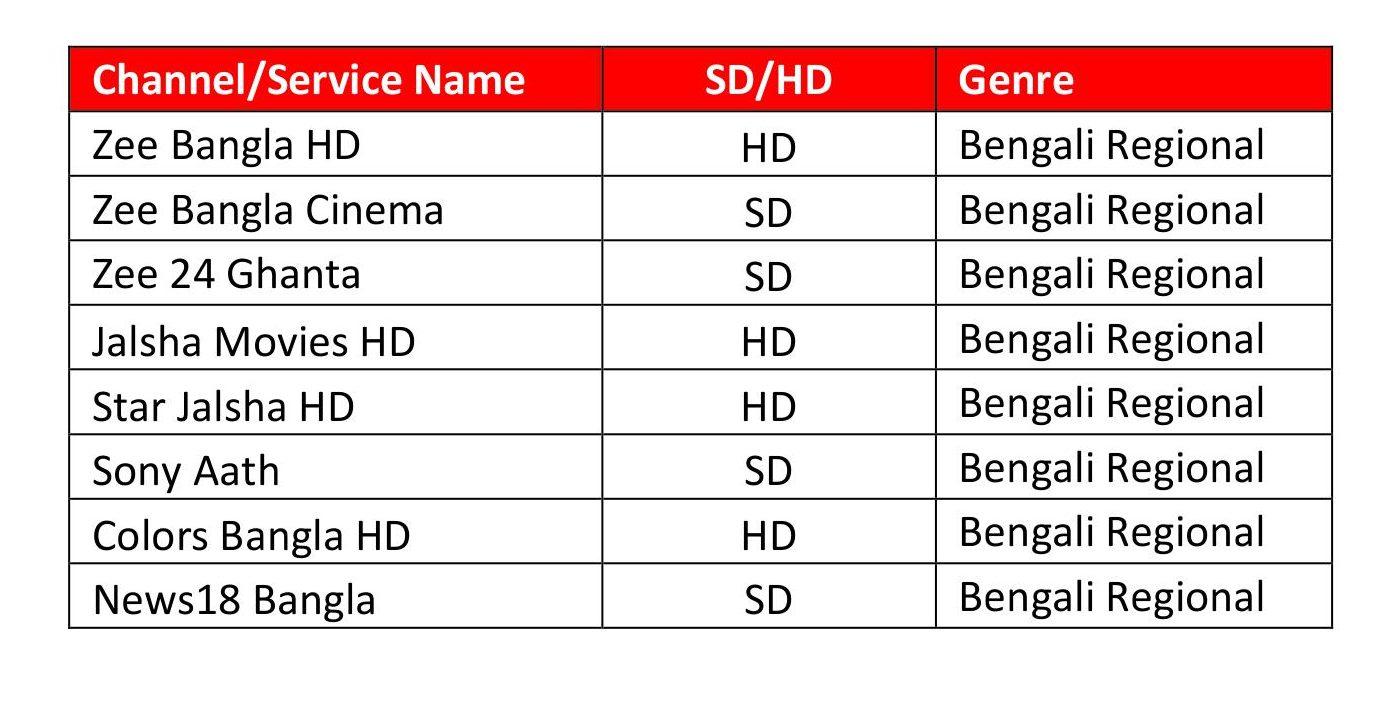 BengaliRegionalHD