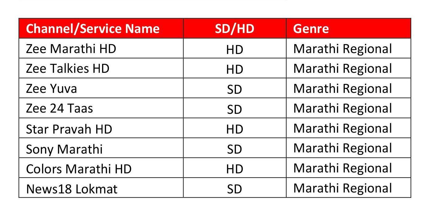 MarathiRegionalHD