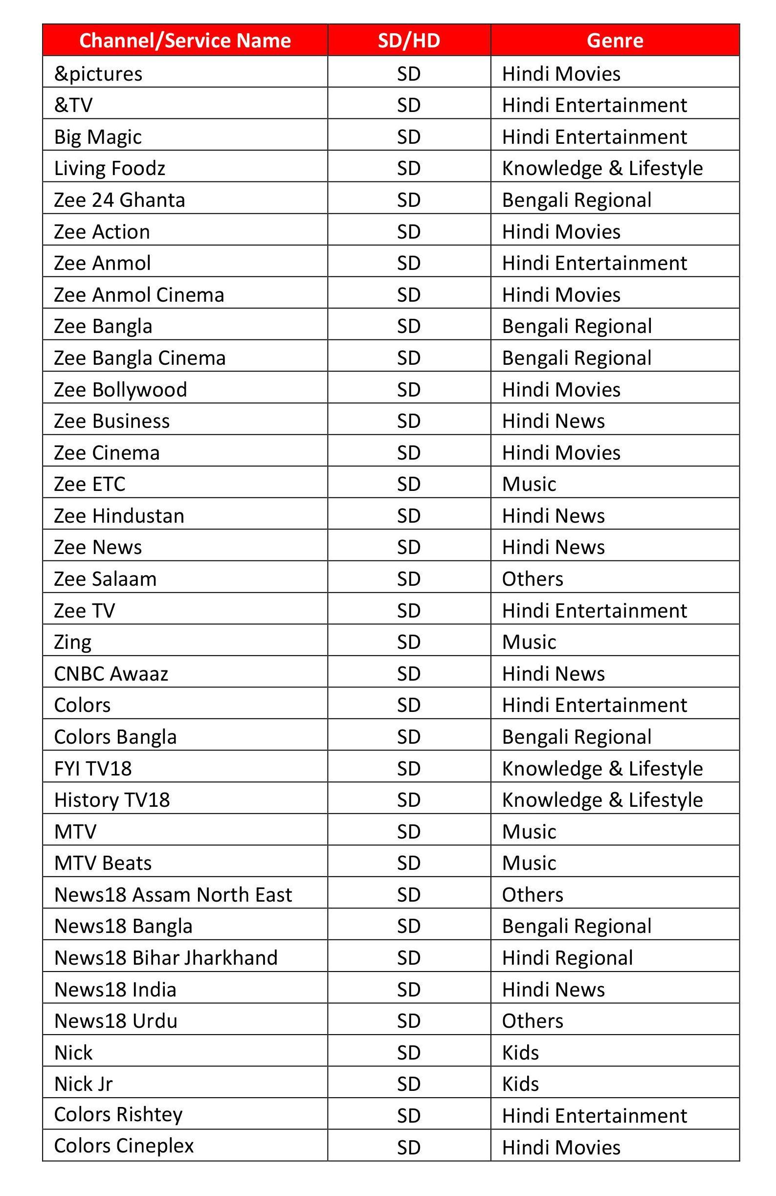 BengaliHindiFamilySports