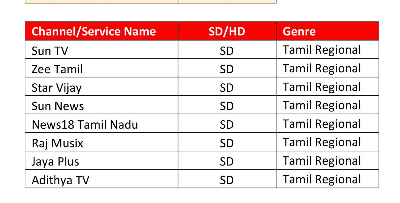 TamilRegionalMini
