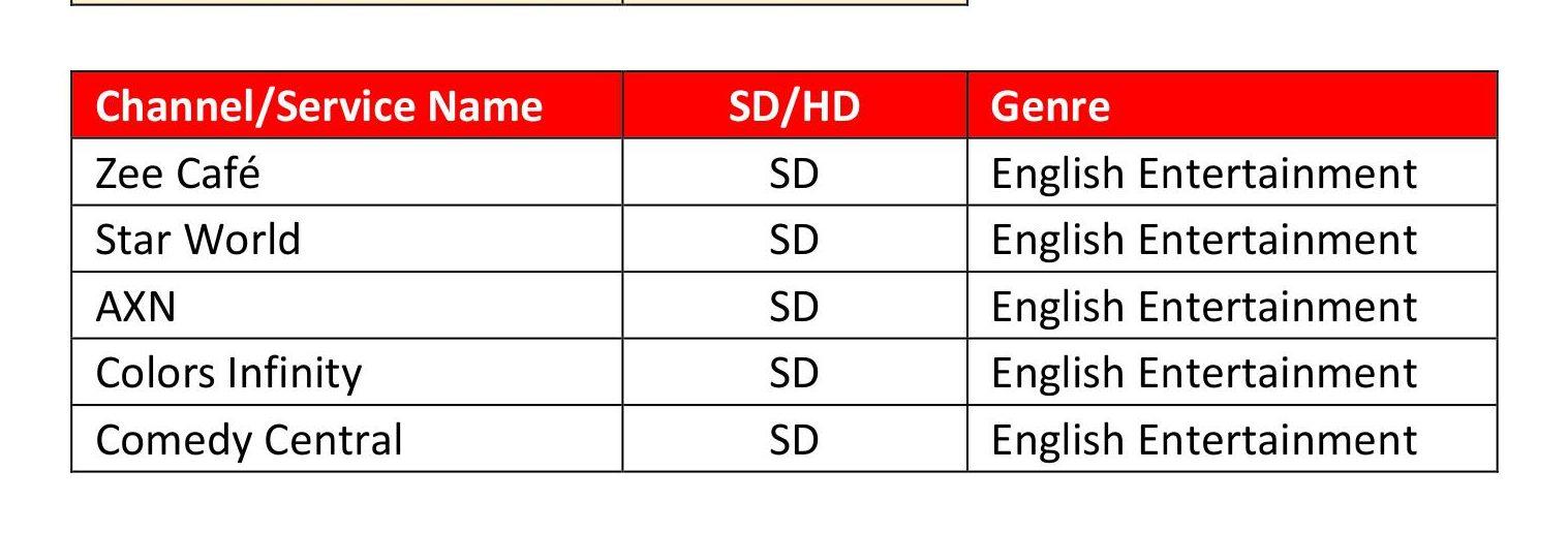 EnglishEntertainment