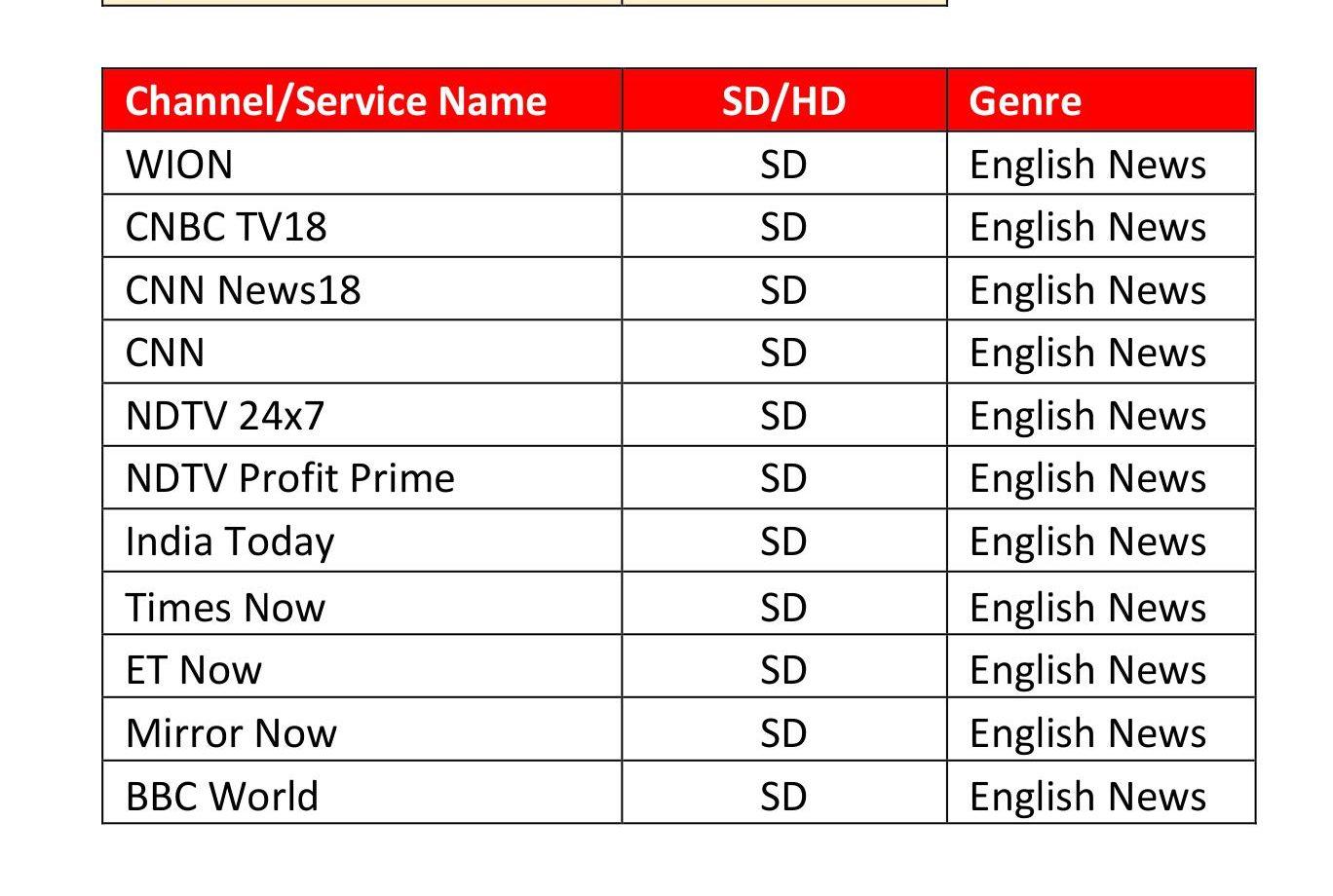EnglishNews