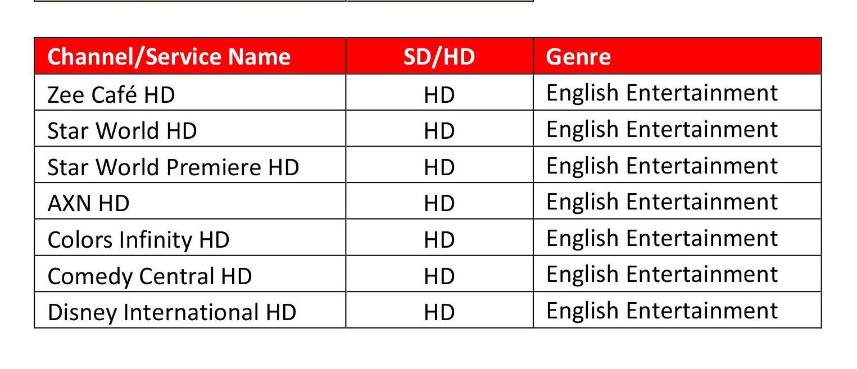 EnglishEntertainmentHD