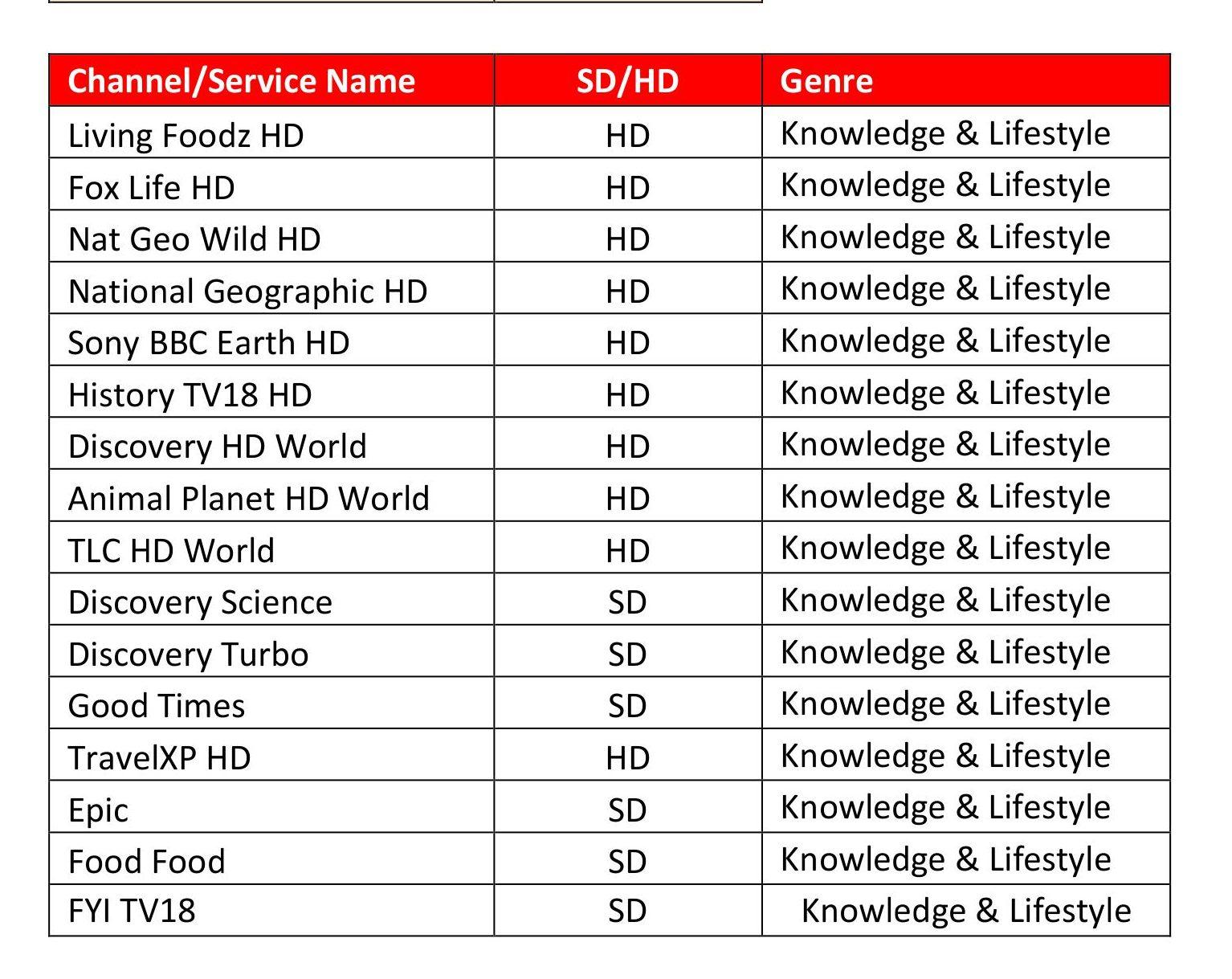 KnowledgeLifestyleHD