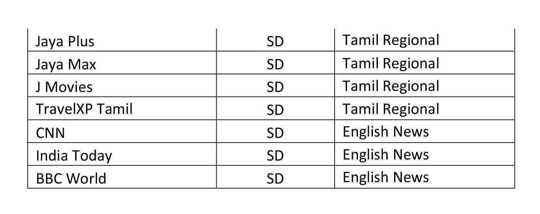 TamilFamilyKidsSports