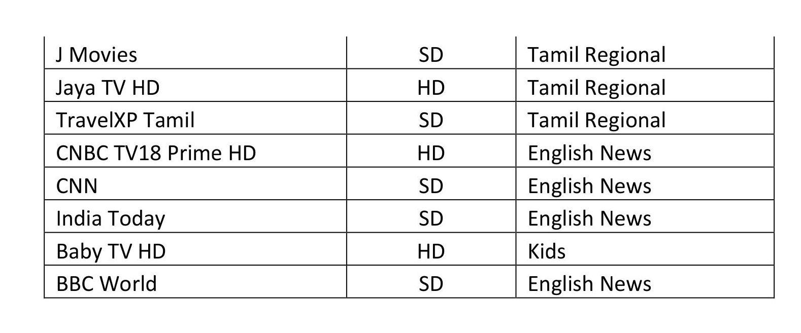 TamilFamilyKidsSportsHD